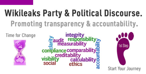 Graphic depicting the Wikileaks Party in context to the article.